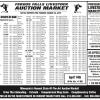 Fergus Falls Livestock Auction Market